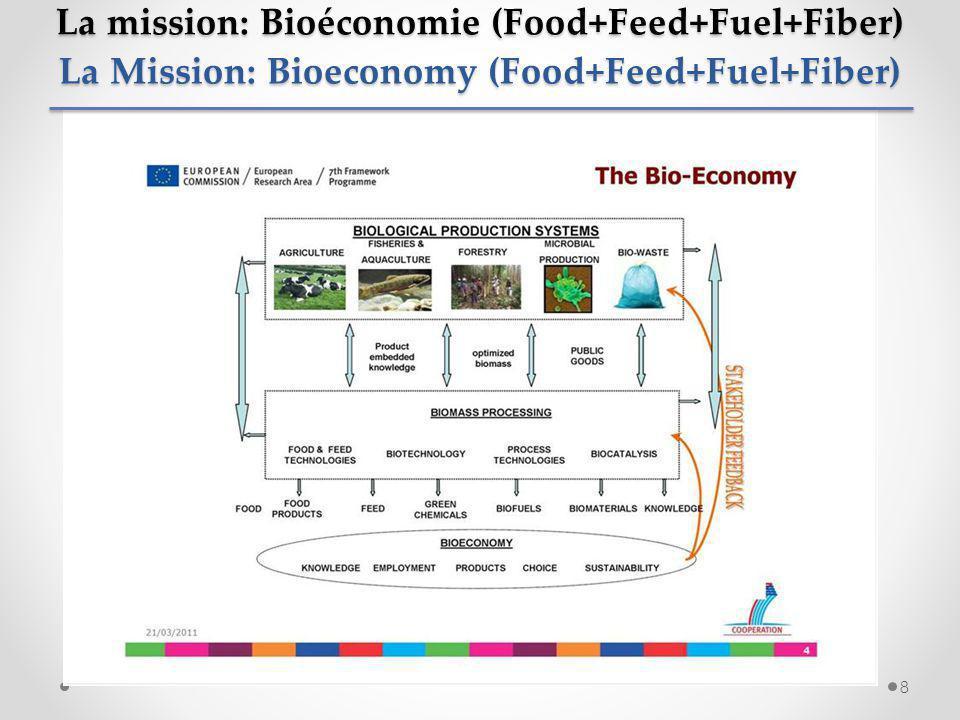 8 La Mission: Bioeconomy (Food+Feed+Fuel+Fiber) La mission: Bioéconomie (Food+Feed+Fuel+Fiber)
