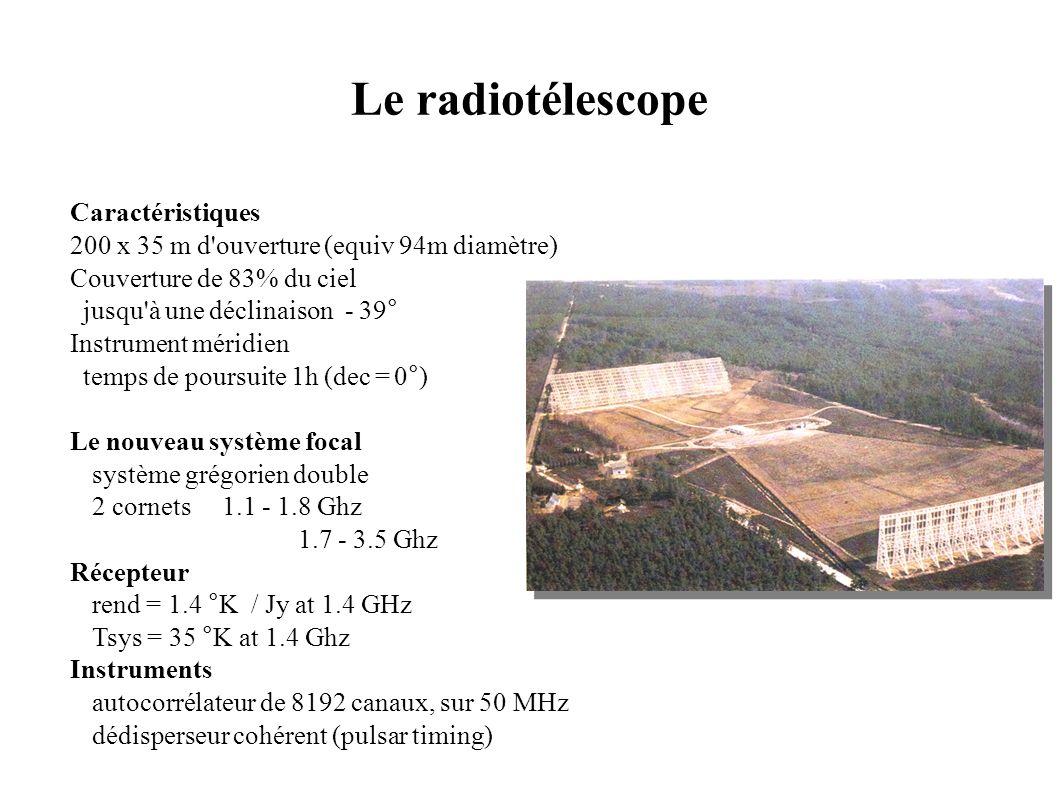 Le radiotélescope Caractéristiques 200 x 35 m d ouverture (equiv 94m diamètre) Couverture de 83% du ciel jusqu à une déclinaison - 39° Instrument méridien temps de poursuite 1h (dec = 0°) Le nouveau système focal système grégorien double 2 cornets1.1 - 1.8 Ghz 1.7 - 3.5 Ghz Récepteur rend = 1.4 °K / Jy at 1.4 GHz Tsys = 35 °K at 1.4 Ghz Instruments autocorrélateur de 8192 canaux, sur 50 MHz dédisperseur cohérent (pulsar timing)