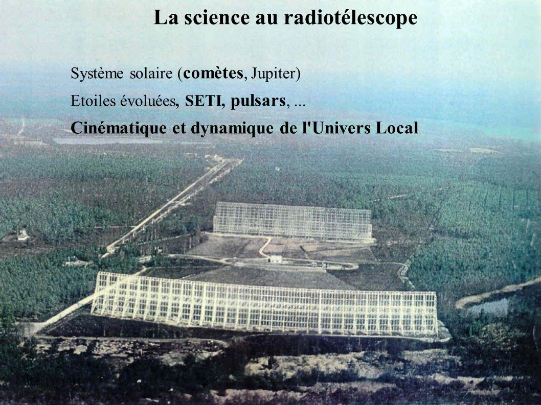 La science au radiotélescope Système solaire ( comètes, Jupiter) Etoiles évoluées, SETI, pulsars,...