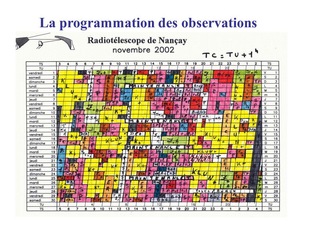 La programmation des observations