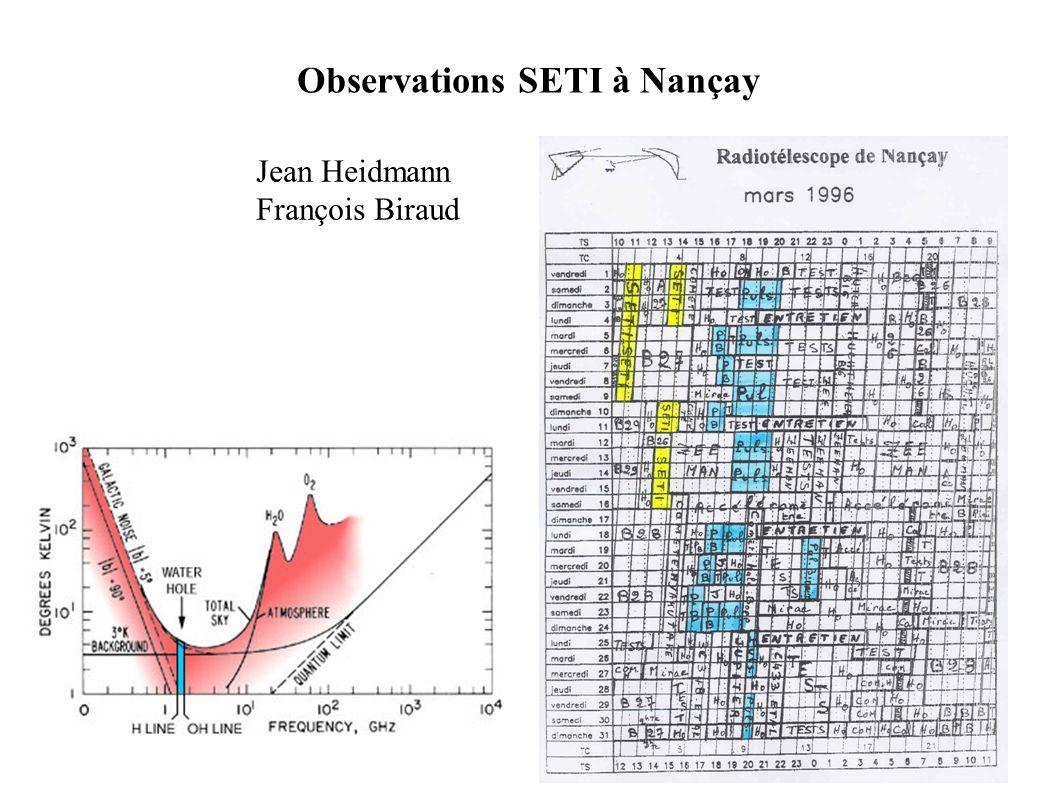 Observations SETI à Nançay Jean Heidmann François Biraud