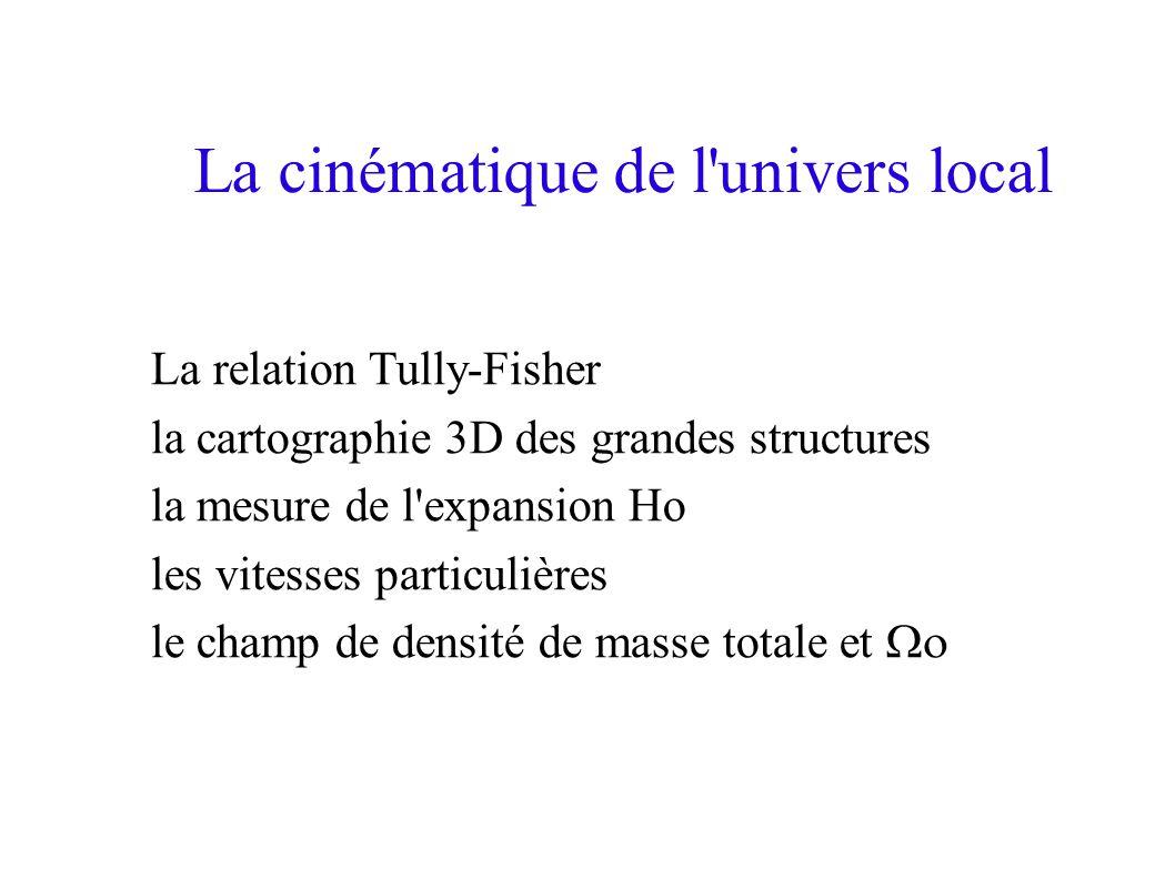 La cinématique de l univers local La relation Tully-Fisher la cartographie 3D des grandes structures la mesure de l expansion Ho les vitesses particulières le champ de densité de masse totale et 