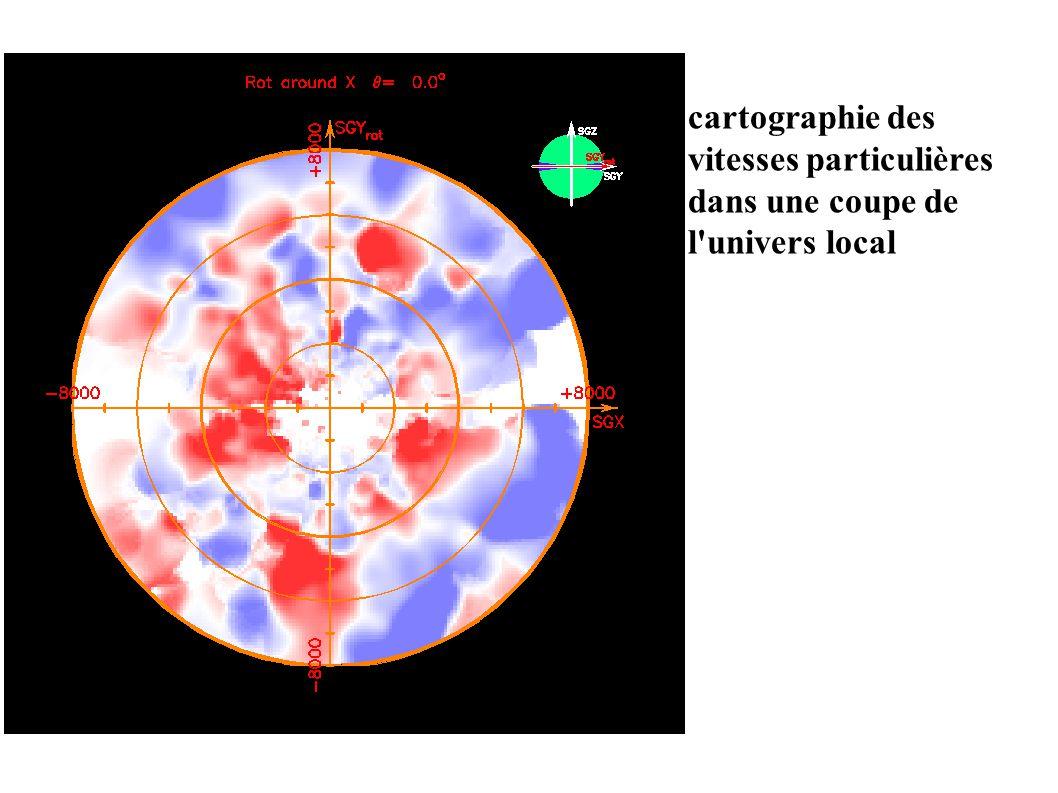 cartographie des vitesses particulières dans une coupe de l univers local