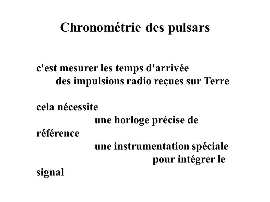 Chronométrie des pulsars c est mesurer les temps d arrivée des impulsions radio reçues sur Terre cela nécessite une horloge précise de référence une instrumentation spéciale pour intégrer le signal