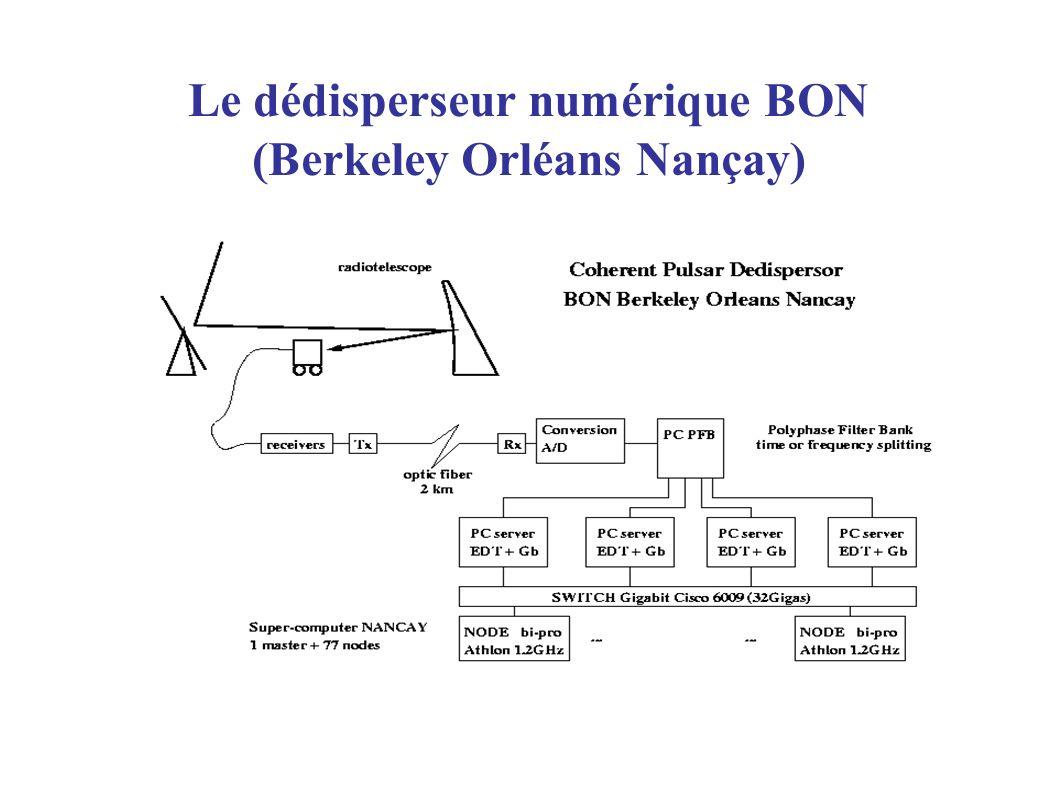 Le dédisperseur numérique BON (Berkeley Orléans Nançay)