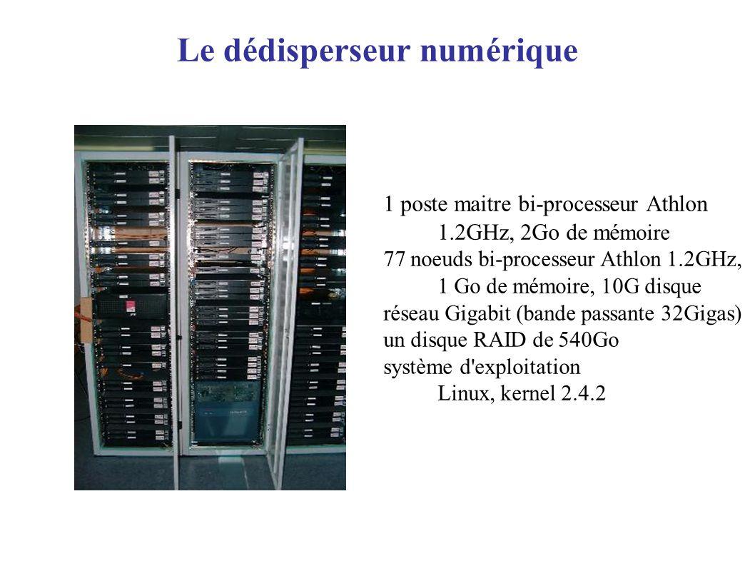 Le dédisperseur numérique 1 poste maitre bi-processeur Athlon 1.2GHz, 2Go de mé moire 77 noeuds bi-processeur Athlon 1.2GHz, 1 Go de mémoire, 10G disque réseau Gigabit (bande passante 32Gigas) un disque RAID de 540Go système d exploitation Linux, kernel 2.4.2