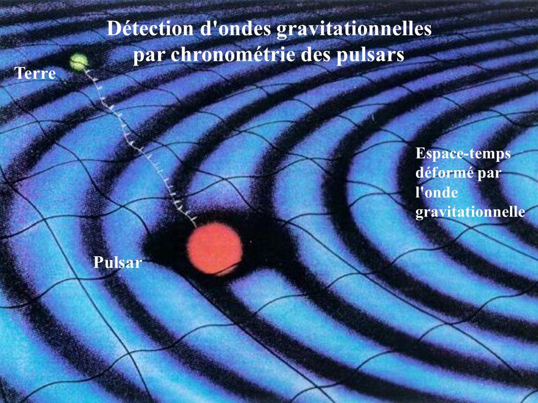Terre Pulsar Détection d ondes gravitationnelles par chronométrie des pulsars Espace-temps déformé par l onde gravitationnelle