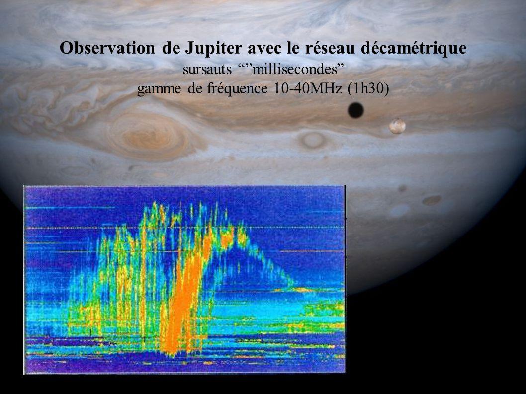 Observation de Jupiter avec le réseau décamétrique sursauts millisecondes gamme de fréquence 10-40MHz (1h30)