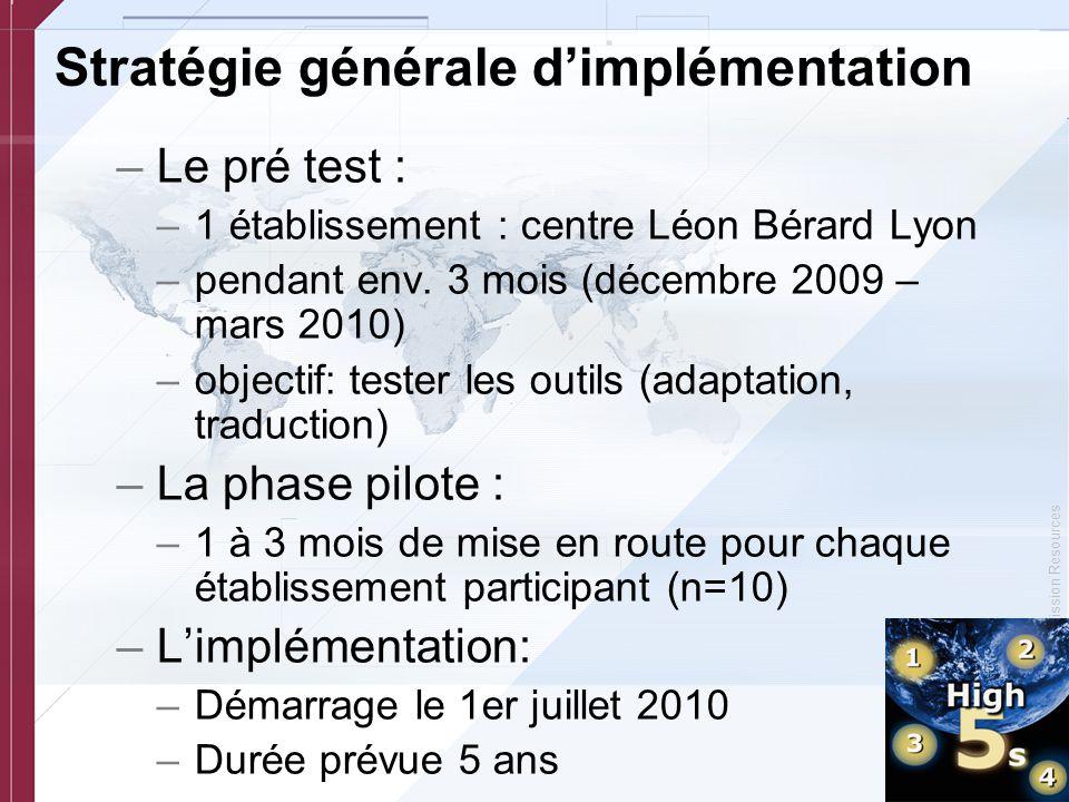 © Copyright, Joint Commission Resources Stratégie générale d'implémentation –Le pré test : –1 établissement : centre Léon Bérard Lyon –pendant env. 3