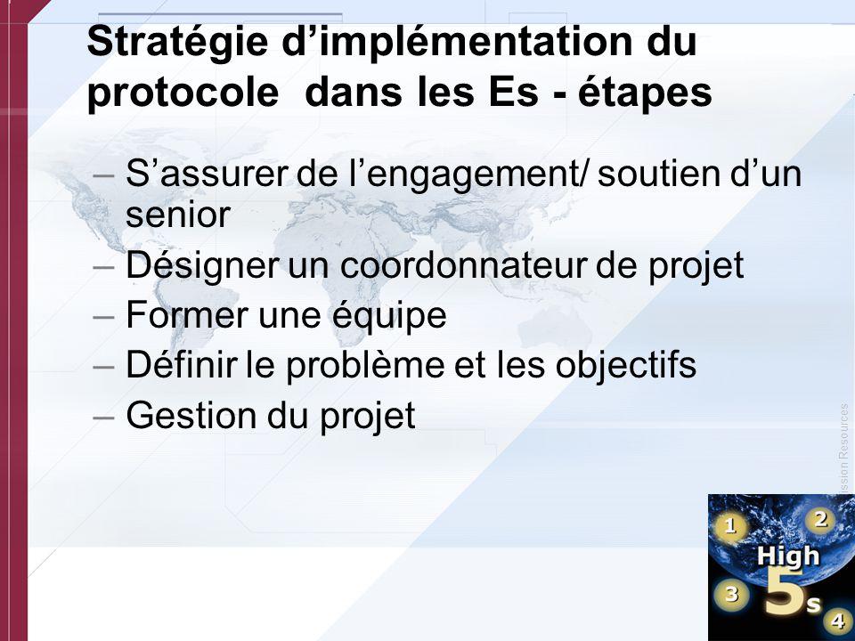 © Copyright, Joint Commission Resources Stratégie d'implémentation du protocole dans les Es - étapes –S'assurer de l'engagement/ soutien d'un senior –