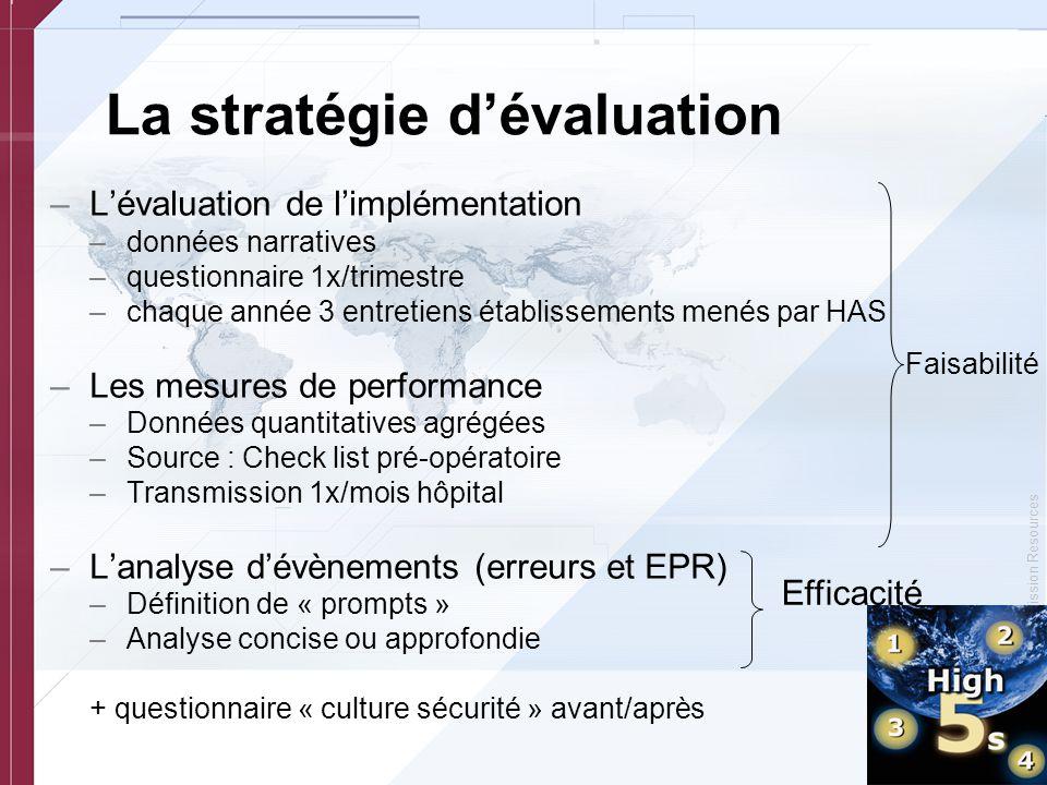 © Copyright, Joint Commission Resources La stratégie d'évaluation –L'évaluation de l'implémentation –données narratives –questionnaire 1x/trimestre –c