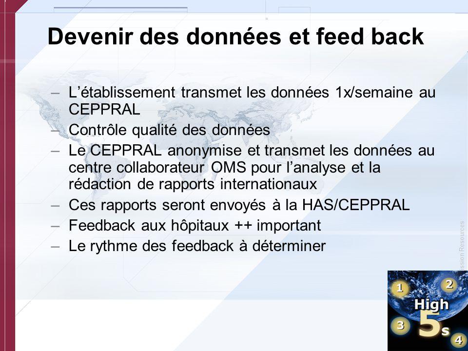 © Copyright, Joint Commission Resources Devenir des données et feed back –L'établissement transmet les données 1x/semaine au CEPPRAL –Contrôle qualité
