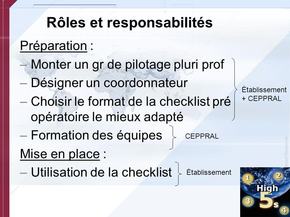 © Copyright, Joint Commission Resources Rôles et responsabilités Préparation : –Monter un gr de pilotage pluri prof –Désigner un coordonnateur –Choisi