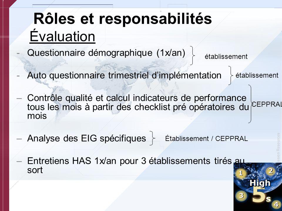 © Copyright, Joint Commission Resources -Questionnaire démographique (1x/an) -Auto questionnaire trimestriel d'implémentation –Contrôle qualité et cal