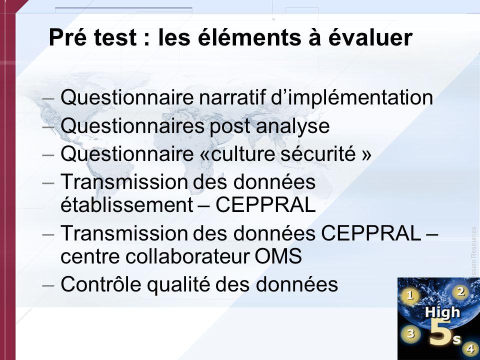 © Copyright, Joint Commission Resources Pré test : les éléments à évaluer –Questionnaire narratif d'implémentation –Questionnaires post analyse –Quest