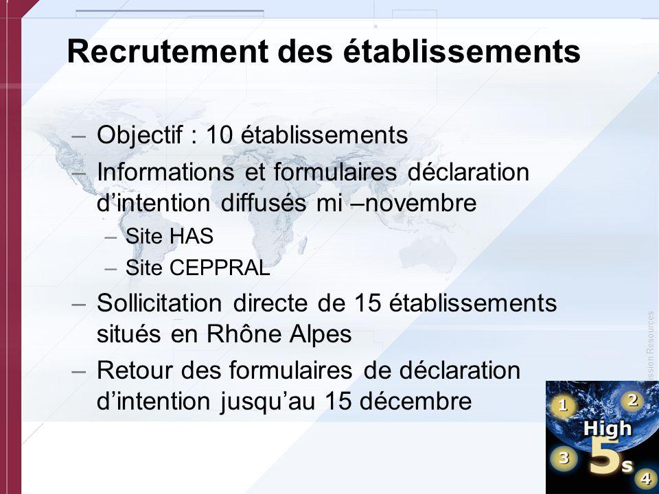 © Copyright, Joint Commission Resources Recrutement des établissements –Objectif : 10 établissements –Informations et formulaires déclaration d'intent