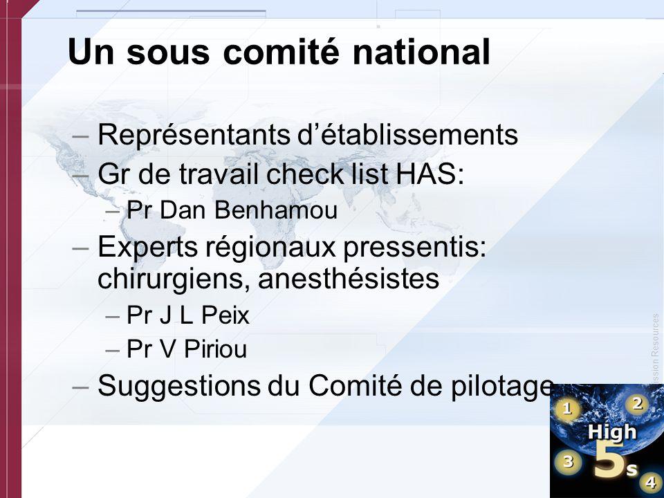 © Copyright, Joint Commission Resources Un sous comité national –Représentants d'établissements –Gr de travail check list HAS: –Pr Dan Benhamou –Exper