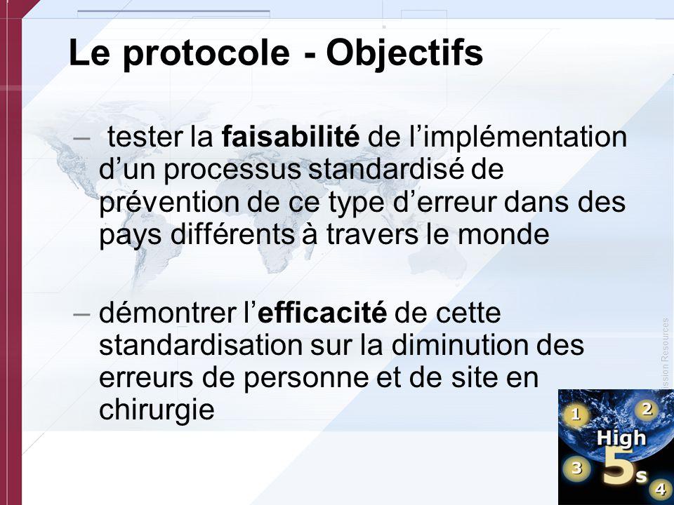 © Copyright, Joint Commission Resources Le protocole - Objectifs – tester la faisabilité de l'implémentation d'un processus standardisé de prévention