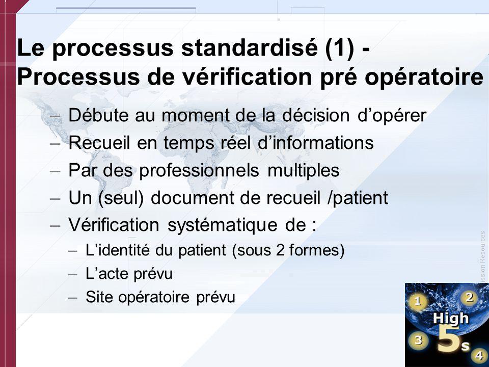 © Copyright, Joint Commission Resources Le processus standardisé (1) - Processus de vérification pré opératoire –Débute au moment de la décision d'opé