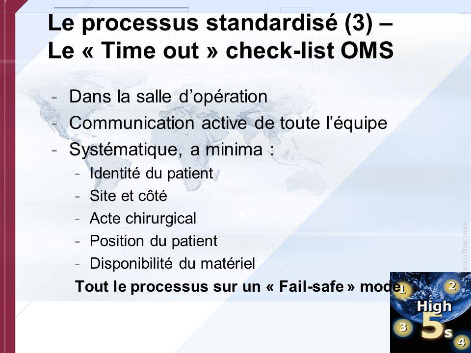 © Copyright, Joint Commission Resources -Dans la salle d'opération -Communication active de toute l'équipe -Systématique, a minima : -Identité du pati