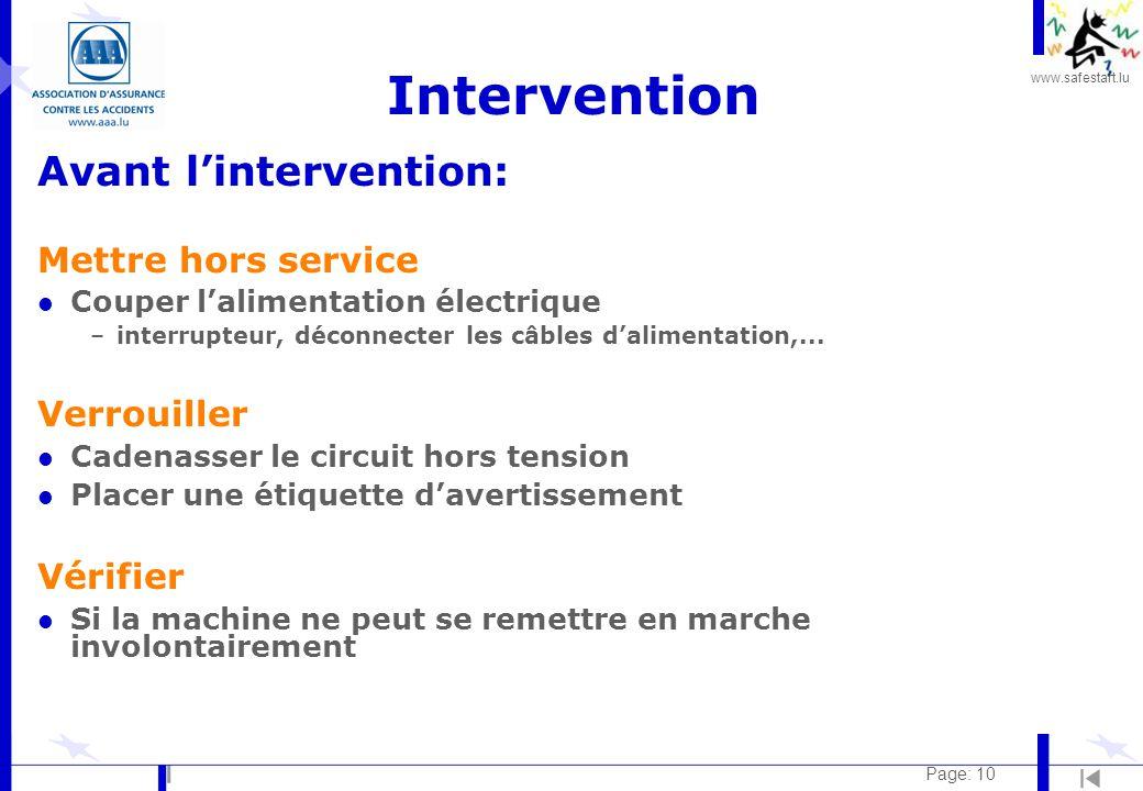 www.safestart.lu Page: 10 Intervention Avant l'intervention: Mettre hors service l Couper l'alimentation électrique –interrupteur, déconnecter les câbles d'alimentation,...