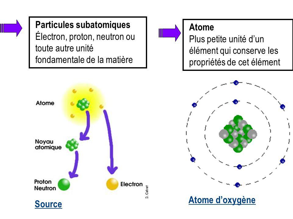 Particules subatomiques Électron, proton, neutron ou toute autre unité fondamentale de la matière Atome d'oxygène Source Atome Plus petite unité d'un