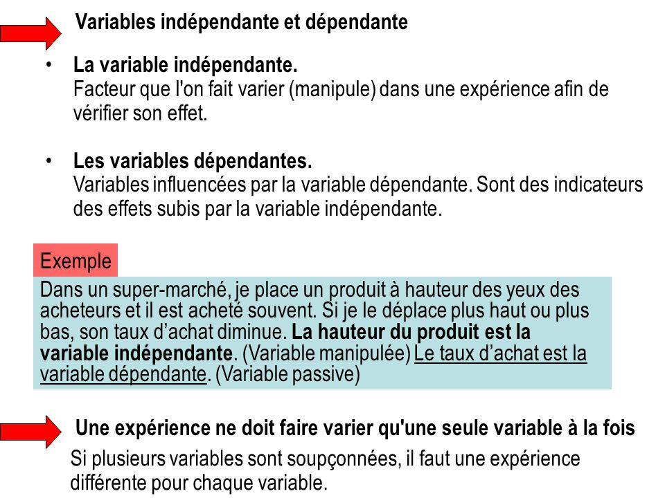Variables indépendante et dépendante La variable indépendante. Facteur que l'on fait varier (manipule) dans une expérience afin de vérifier son effet.
