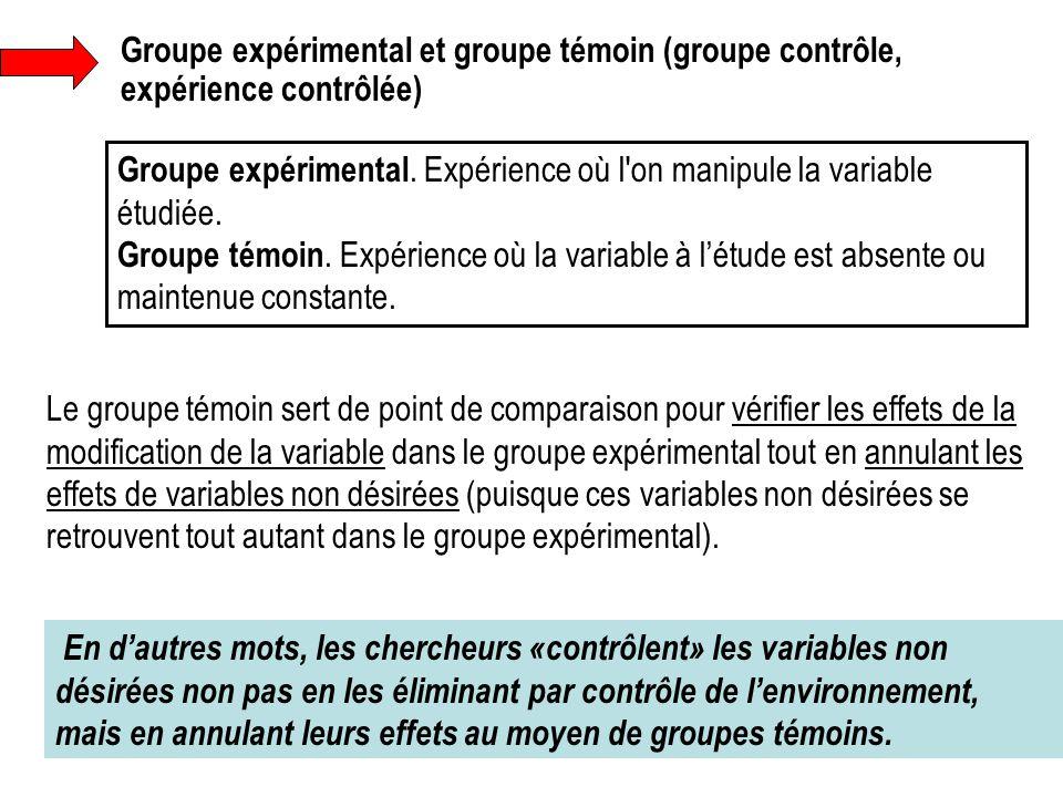 Groupe expérimental et groupe témoin (groupe contrôle, expérience contrôlée) Groupe expérimental. Expérience où l'on manipule la variable étudiée. Gro