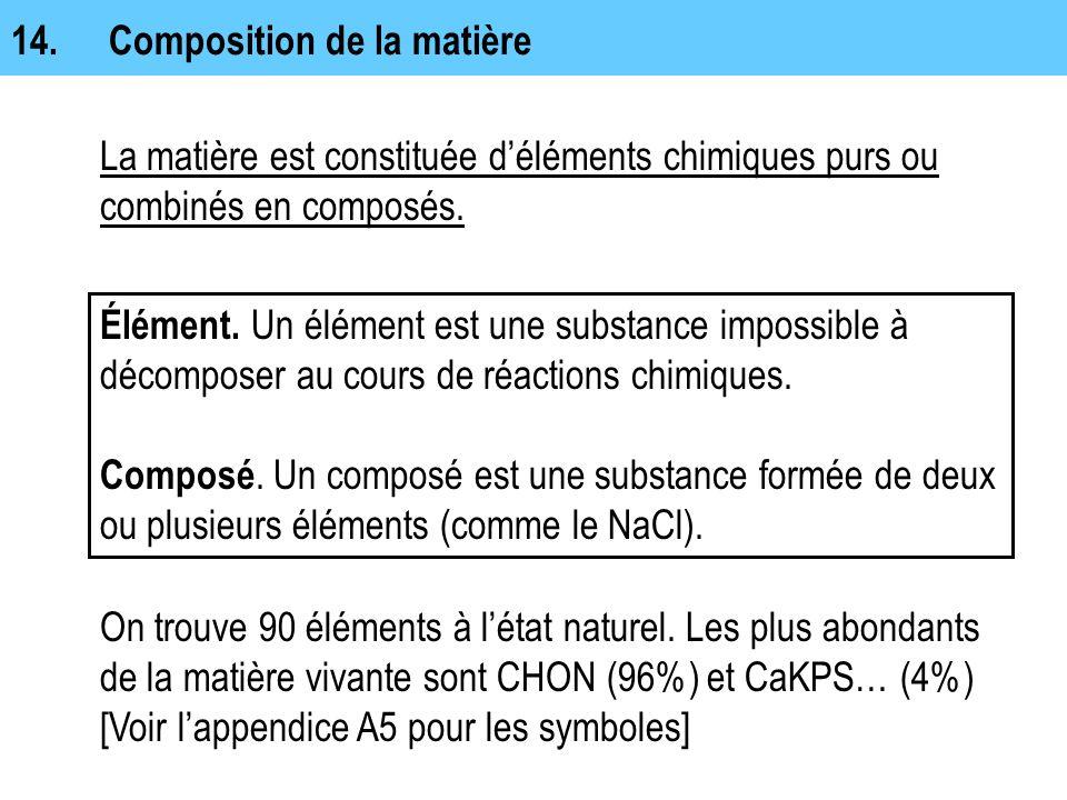 14.Composition de la matière La matière est constituée d'éléments chimiques purs ou combinés en composés. On trouve 90 éléments à l'état naturel. Les