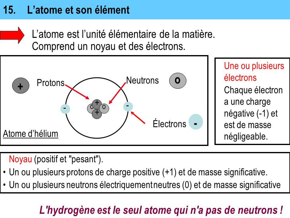 15.L'atome et son élément L'atome est l'unité élémentaire de la matière. Comprend un noyau et des électrons. L'hydrogène est le seul atome qui n'a pas