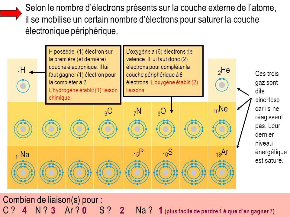 Selon le nombre d'électrons présents sur la couche externe de l'atome, il se mobilise un certain nombre d'électrons pour saturer la couche électroniqu