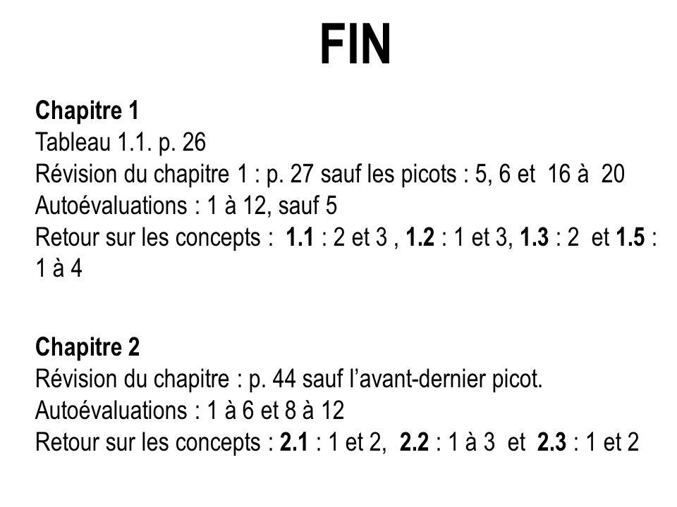 FIN Chapitre 1 Tableau 1.1. p. 26 Révision du chapitre 1 : p. 27 sauf les picots : 5, 6 et 16 à 20 Autoévaluations : 1 à 12, sauf 5 Retour sur les con