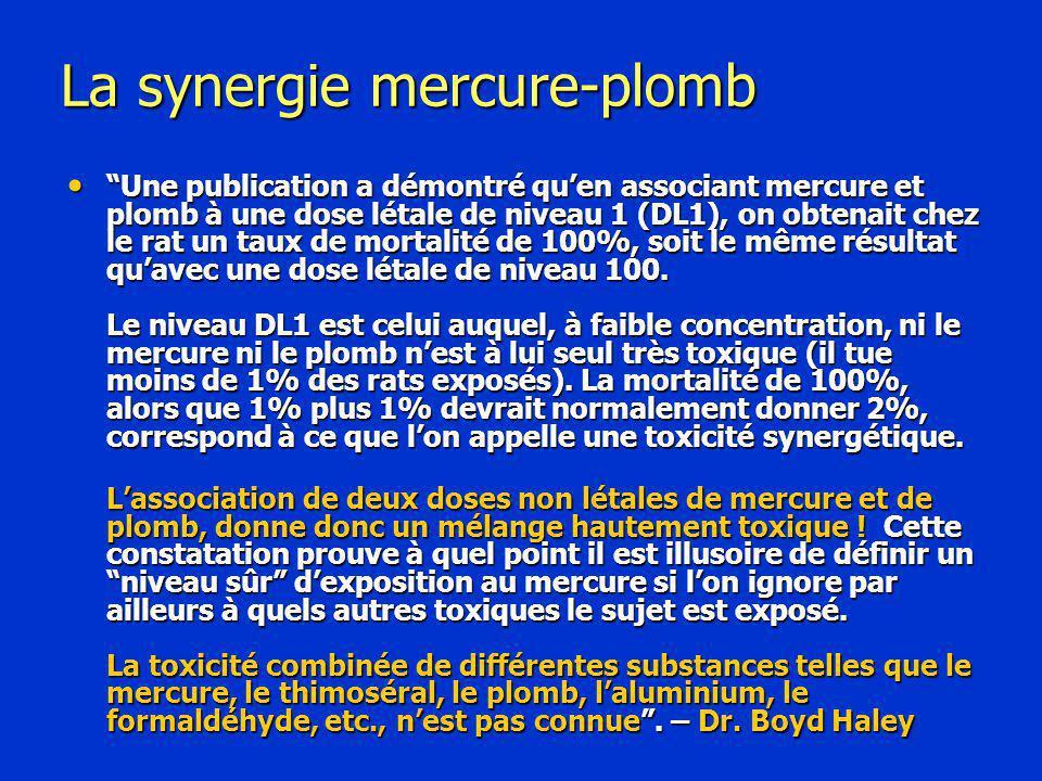 La synergie mercure-plomb Une publication a démontré qu'en associant mercure et plomb à une dose létale de niveau 1 (DL1), on obtenait chez le rat un taux de mortalité de 100%, soit le même résultat qu'avec une dose létale de niveau 100.