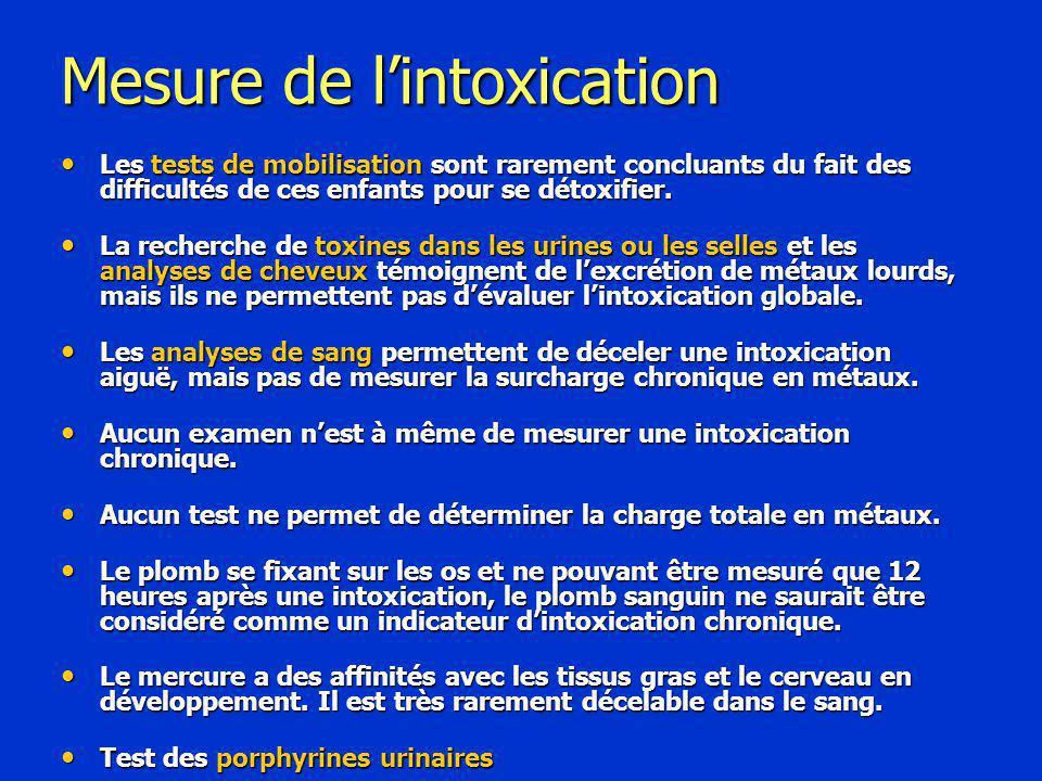 Mesure de l'intoxication Les tests de mobilisation sont rarement concluants du fait des difficultés de ces enfants pour se détoxifier.