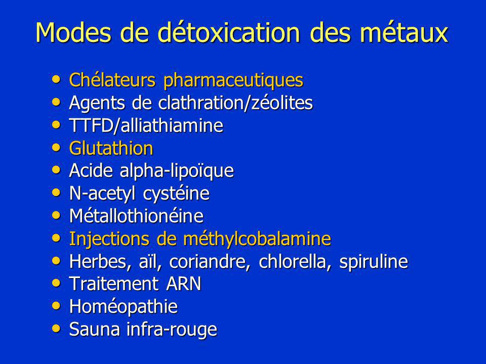 Modes de détoxication des métaux Chélateurs pharmaceutiques Chélateurs pharmaceutiques Agents de clathration/zéolites Agents de clathration/zéolites TTFD/alliathiamine TTFD/alliathiamine Glutathion Glutathion Acide alpha-lipoïque Acide alpha-lipoïque N-acetyl cystéine N-acetyl cystéine Métallothionéine Métallothionéine Injections de méthylcobalamine Injections de méthylcobalamine Herbes, aïl, coriandre, chlorella, spiruline Herbes, aïl, coriandre, chlorella, spiruline Traitement ARN Traitement ARN Homéopathie Homéopathie Sauna infra-rouge Sauna infra-rouge