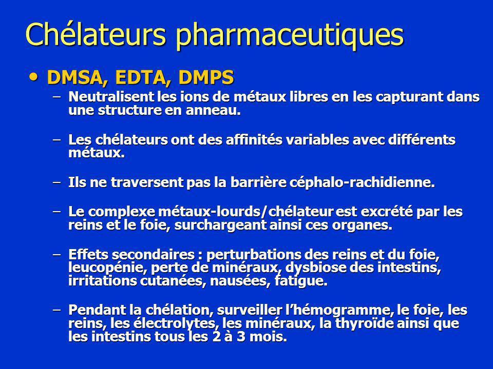 Chélateurs pharmaceutiques DMSA, EDTA, DMPS DMSA, EDTA, DMPS –Neutralisent les ions de métaux libres en les capturant dans une structure en anneau.