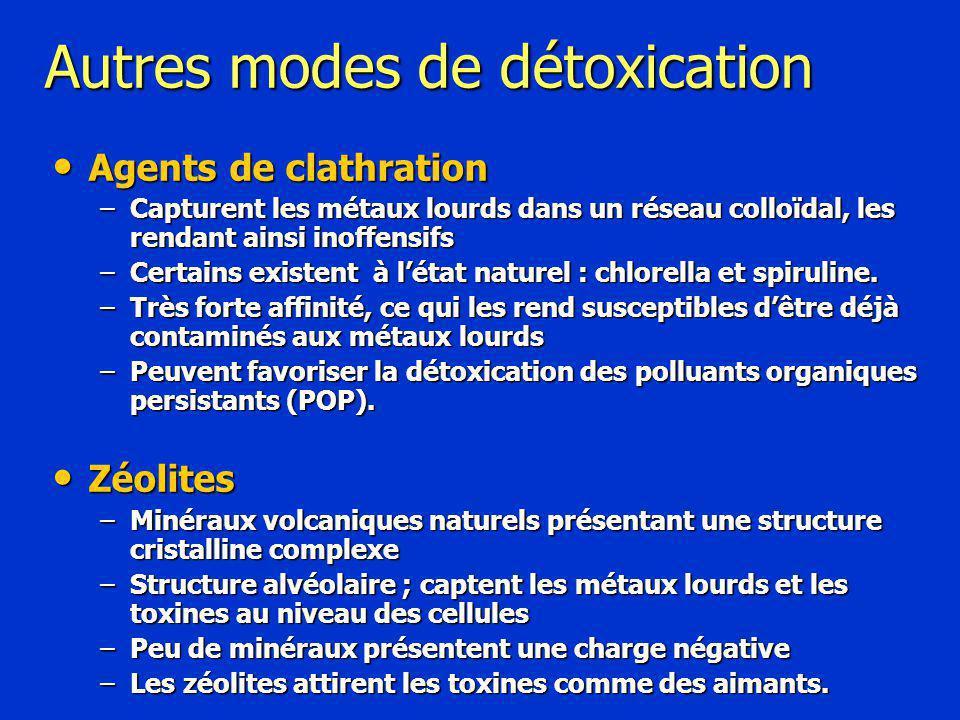 Autres modes de détoxication Agents de clathration Agents de clathration –Capturent les métaux lourds dans un réseau colloïdal, les rendant ainsi inoffensifs –Certains existent à l'état naturel : chlorella et spiruline.