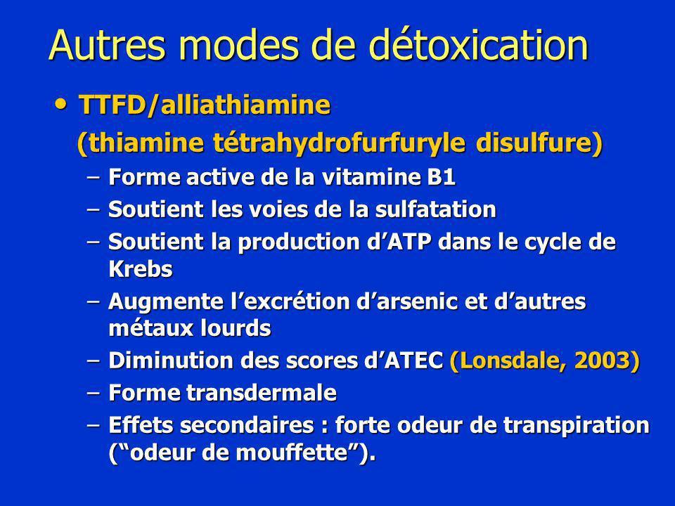 Autres modes de détoxication TTFD/alliathiamine TTFD/alliathiamine (thiamine tétrahydrofurfuryle disulfure) (thiamine tétrahydrofurfuryle disulfure) –Forme active de la vitamine B1 –Soutient les voies de la sulfatation –Soutient la production d'ATP dans le cycle de Krebs –Augmente l'excrétion d'arsenic et d'autres métaux lourds –Diminution des scores d'ATEC (Lonsdale, 2003) –Forme transdermale –Effets secondaires : forte odeur de transpiration ( odeur de mouffette ).