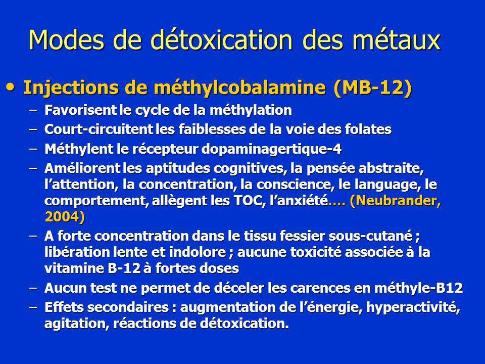 Modes de détoxication des métaux Injections de méthylcobalamine (MB-12) Injections de méthylcobalamine (MB-12) –Favorisent le cycle de la méthylation –Court-circuitent les faiblesses de la voie des folates –Méthylent le récepteur dopaminagertique-4 –Améliorent les aptitudes cognitives, la pensée abstraite, l'attention, la concentration, la conscience, le language, le comportement, allègent les TOC, l'anxiété….