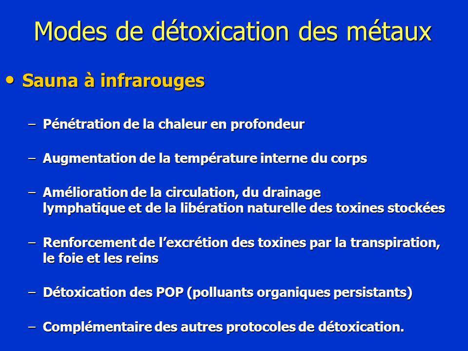 Modes de détoxication des métaux Sauna à infrarouges Sauna à infrarouges –Pénétration de la chaleur en profondeur –Augmentation de la température interne du corps –Amélioration de la circulation, du drainage lymphatique et de la libération naturelle des toxines stockées –Renforcement de l'excrétion des toxines par la transpiration, le foie et les reins –Détoxication des POP (polluants organiques persistants) –Complémentaire des autres protocoles de détoxication.