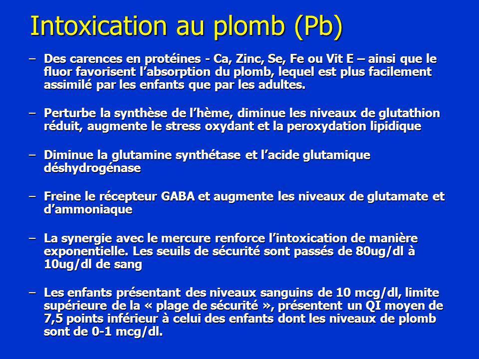 Intoxication au plomb (Pb) –Des carences en protéines - Ca, Zinc, Se, Fe ou Vit E – ainsi que le fluor favorisent l'absorption du plomb, lequel est plus facilement assimilé par les enfants que par les adultes.