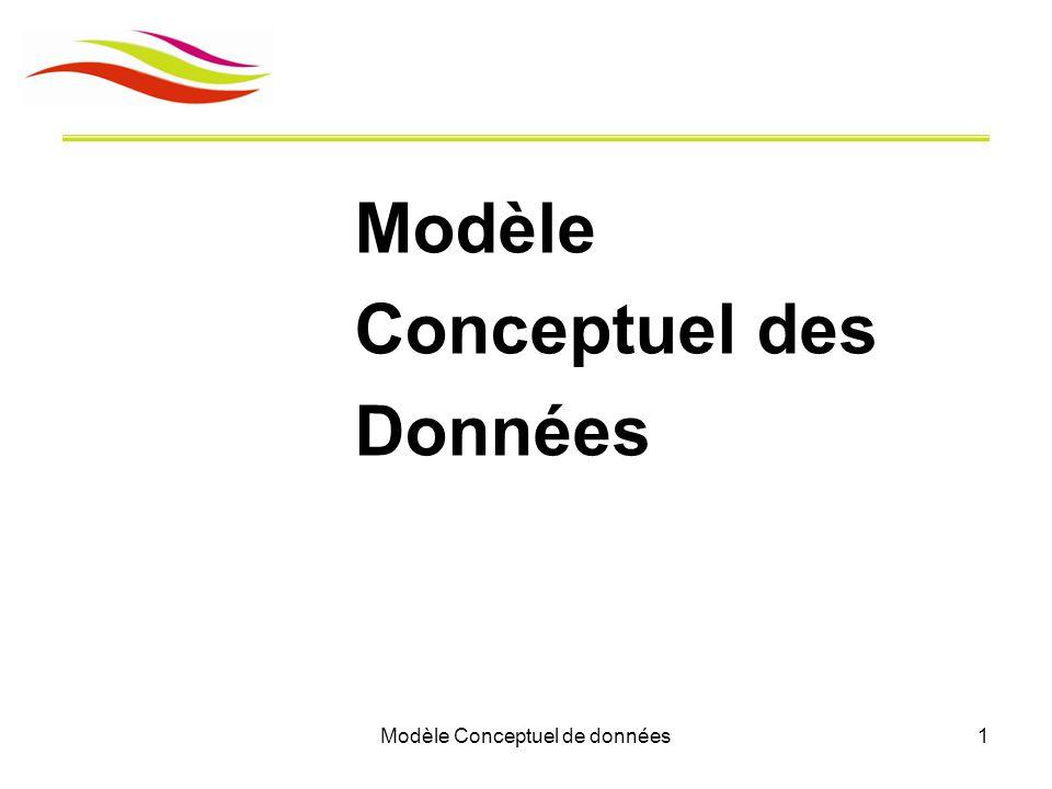 Modèle Conceptuel de données1 Modèle Conceptuel des Données