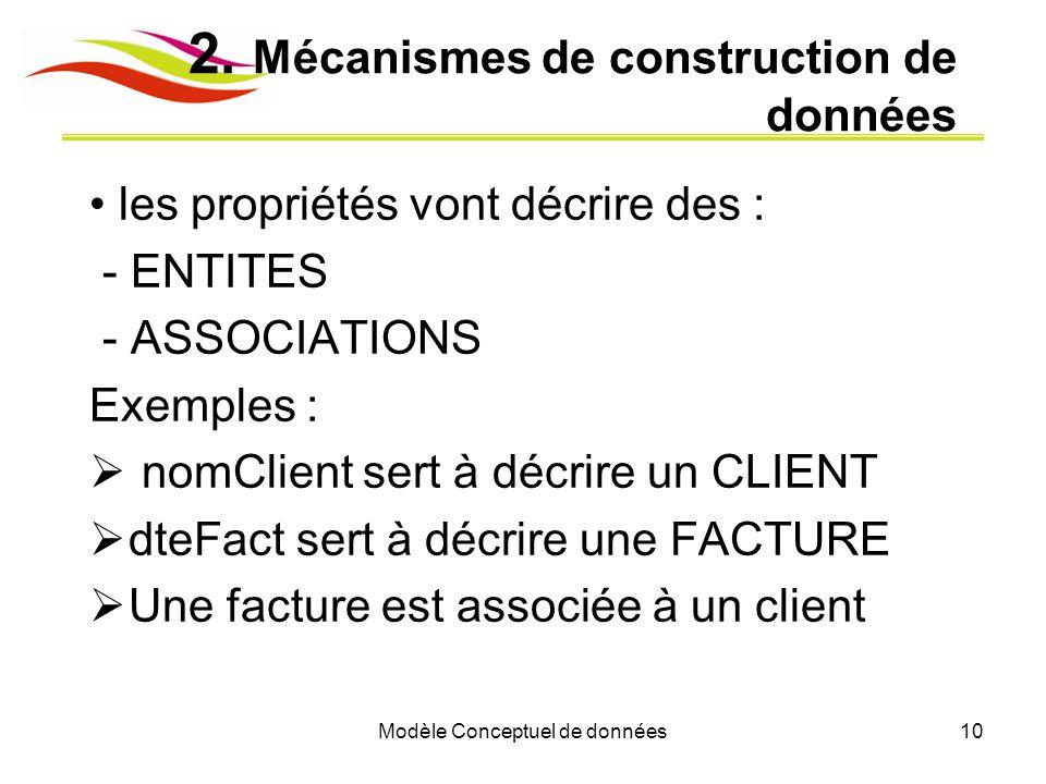 Modèle Conceptuel de données10 2. Mécanismes de construction de données les propriétés vont décrire des : - ENTITES - ASSOCIATIONS Exemples :  nomCli