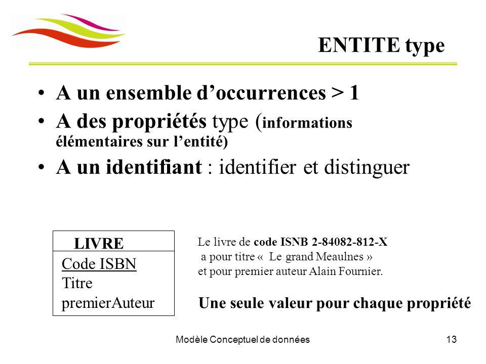 Modèle Conceptuel de données13 ENTITE type A un ensemble d'occurrences > 1 A des propriétés type ( informations élémentaires sur l'entité) A un identifiant : identifier et distinguer LIVRE Code ISBN Titre premierAuteur Le livre de code ISNB 2-84082-812-X a pour titre « Le grand Meaulnes » et pour premier auteur Alain Fournier.