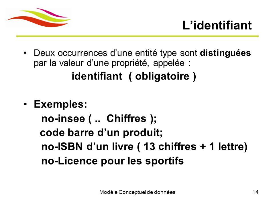 Modèle Conceptuel de données14 L'identifiant Deux occurrences d'une entité type sont distinguées par la valeur d'une propriété, appelée : identifiant ( obligatoire ) Exemples: no-insee (..
