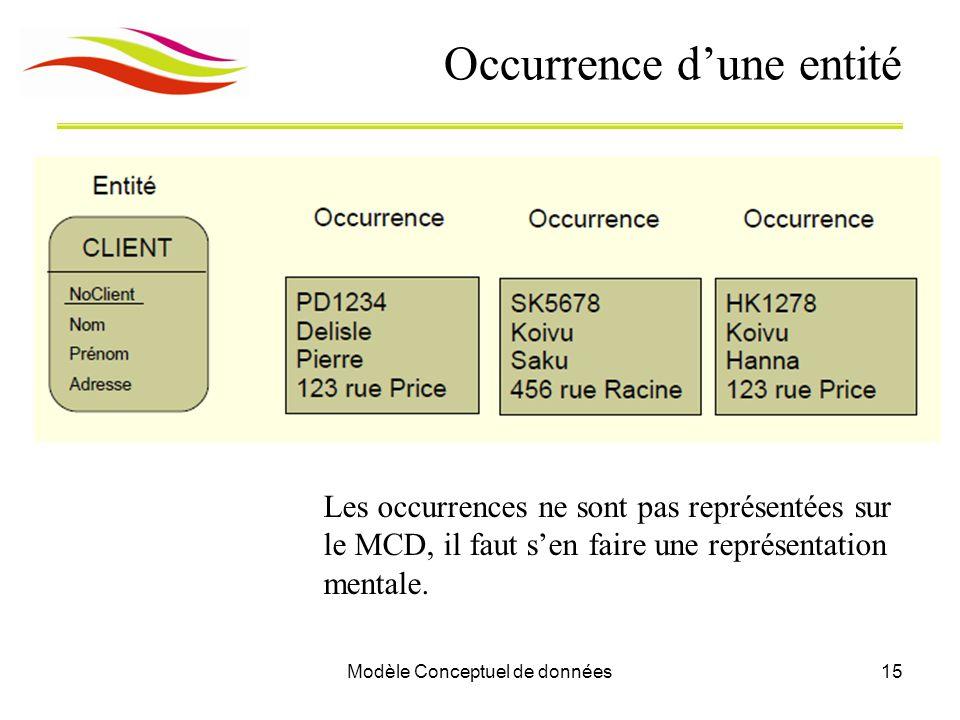Modèle Conceptuel de données15 Occurrence d'une entité Les occurrences ne sont pas représentées sur le MCD, il faut s'en faire une représentation mentale.