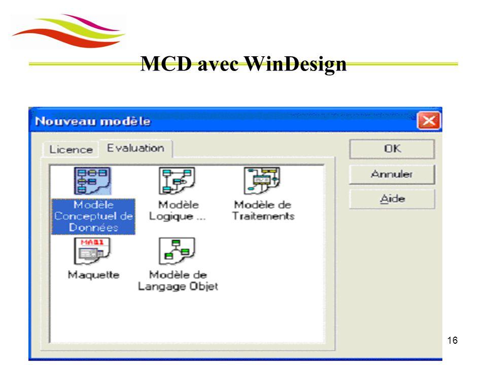 Modèle Conceptuel de données16 MCD avec WinDesign