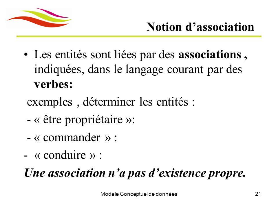 Modèle Conceptuel de données21 Notion d'association Les entités sont liées par des associations, indiquées, dans le langage courant par des verbes: exemples, déterminer les entités : - « être propriétaire »: - « commander » : -« conduire » : Une association n'a pas d'existence propre.