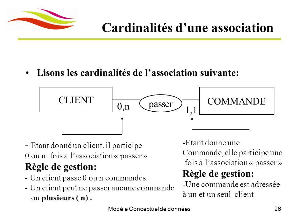 Modèle Conceptuel de données26 Cardinalités d'une association Lisons les cardinalités de l'association suivante: CLIENT COMMANDE passer 0,n 1,1 - Etan