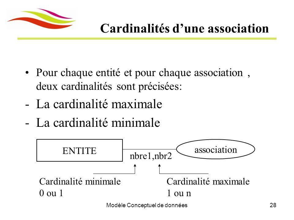 Modèle Conceptuel de données28 Cardinalités d'une association Pour chaque entité et pour chaque association, deux cardinalités sont précisées: -La cardinalité maximale -La cardinalité minimale ENTITE association nbre1,nbr2 Cardinalité minimale 0 ou 1 Cardinalité maximale 1 ou n